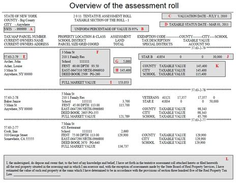 Nyc Property Tax Records Overview Of The Assessment Roll