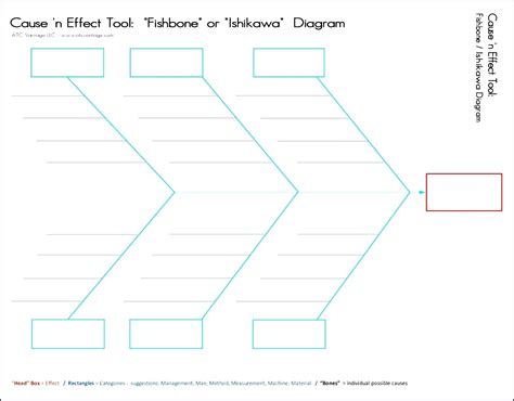 free fishbone diagram template powerpoint diagram fishbone diagram template powerpoint