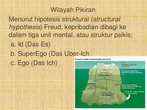 Teori Teori Sosial Dalam Tiga Paradigma Fakta Sosial Definisi Sosi ppt psikoanalisa dan teori belajar sosial