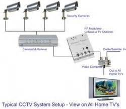 cctv security systems julian voigt aerial satellite