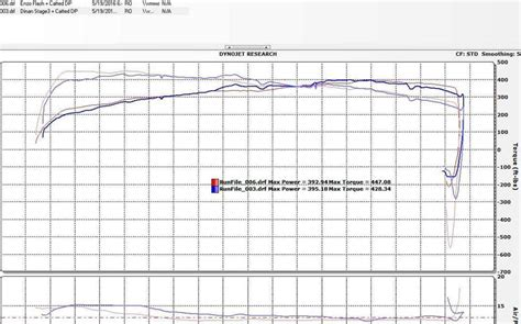 bimmerboost enzo performance tuned jb4 stacked 2015 f22 confirmation of m235 stock numbers with jb4