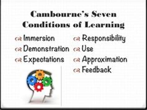 Cambournes Conditions Of Learning Essay by Brian Cambourne S Conditions Of Literacy Learning Teaching Lang Arts Literacy