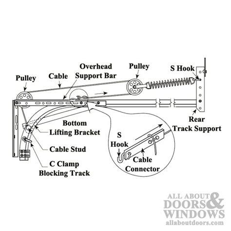 Garage Door Pulley Wheel by Steel Pulley With 3 Inch Wheel Axle Bolt For Garage Door