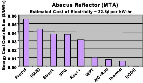 transistor c2655 equivalent comparison and evaluation of power 28 images comparison and evaluation of power 28 images