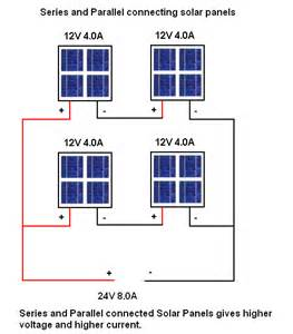 solar panels connected in series solar wiring diagram free