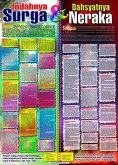Poster Dahsyatnya Penciptaan Langit Bum seri ensiklopedia islam 1001 wajah manusia di padang mahsyar al mathari poster