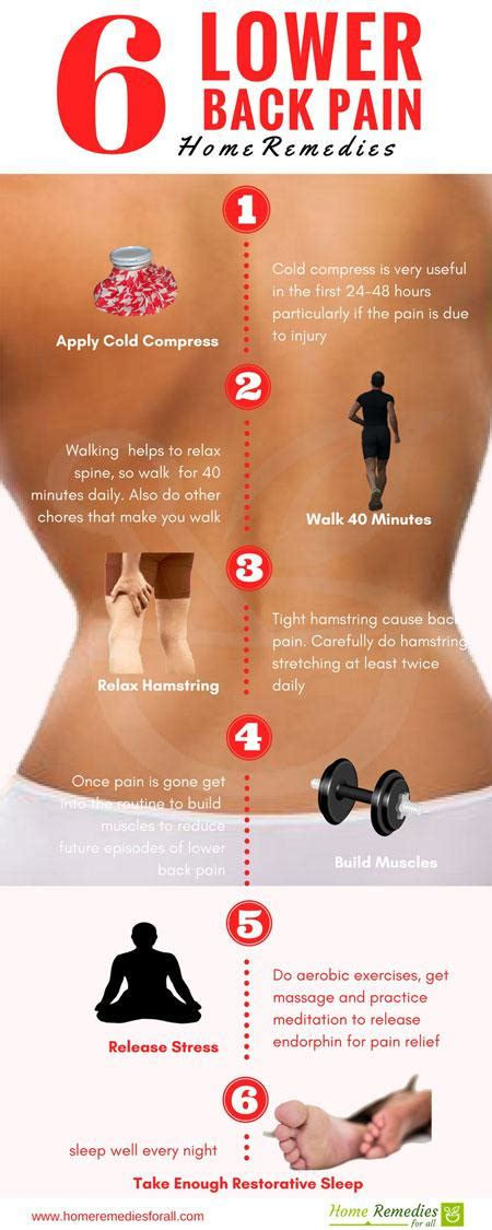 6 home remedies for lower back