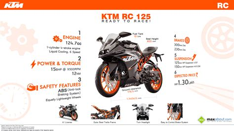 Ktm Duke Rc 125 Price In India 6 Things You Need To About The Ktm Rc 125
