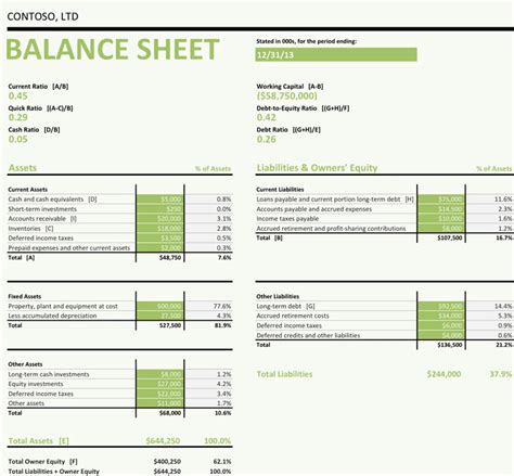 Excel Balance Sheet Template by Balance Sheet Template Free Premium Templates