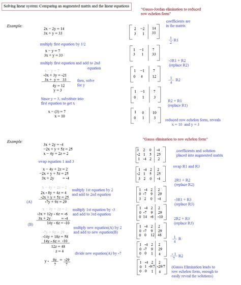 matrices practice worksheet worksheets matrices worksheets atidentity free worksheets for printables
