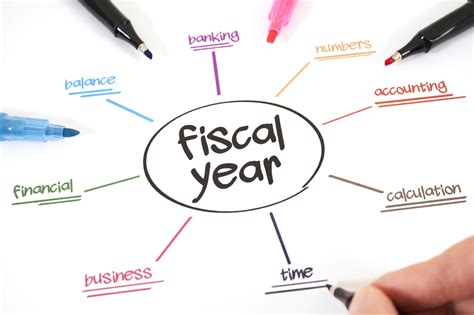 A Calendar Year Ends Fiscal Year 2016 2017 April Financial Year Begins In India