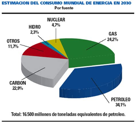 revista digital i e investigaci n y educaci n el grafico argentina pdf rushtodaydz over blog com