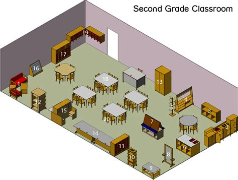 classroom layout ideas for second grade classroom arrangement mr smith s classroom arrangement