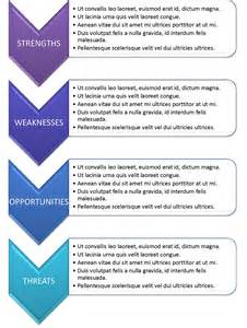 Swot Analysis Free Template Word by 40 Free Swot Analysis Templates In Word Demplates