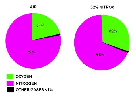 Shoo Etude makeup of air by gases mugeek vidalondon