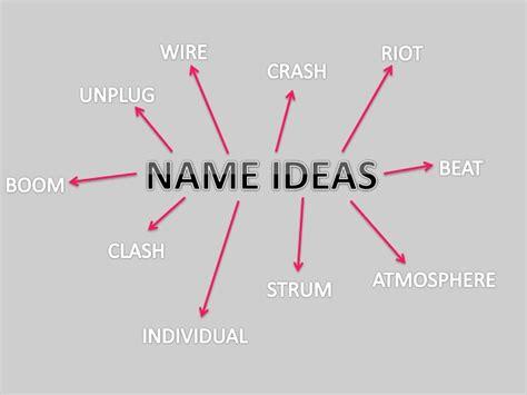 media magazine name ideas