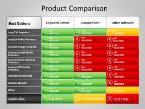 software vendor comparison template keyword archer free seo free tools