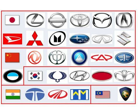 european car logos the gallery for gt european car company logo
