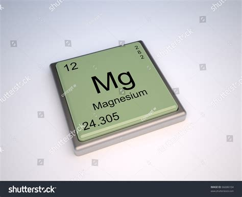 what is magnesium on the periodic table image gallery magnesium chemical
