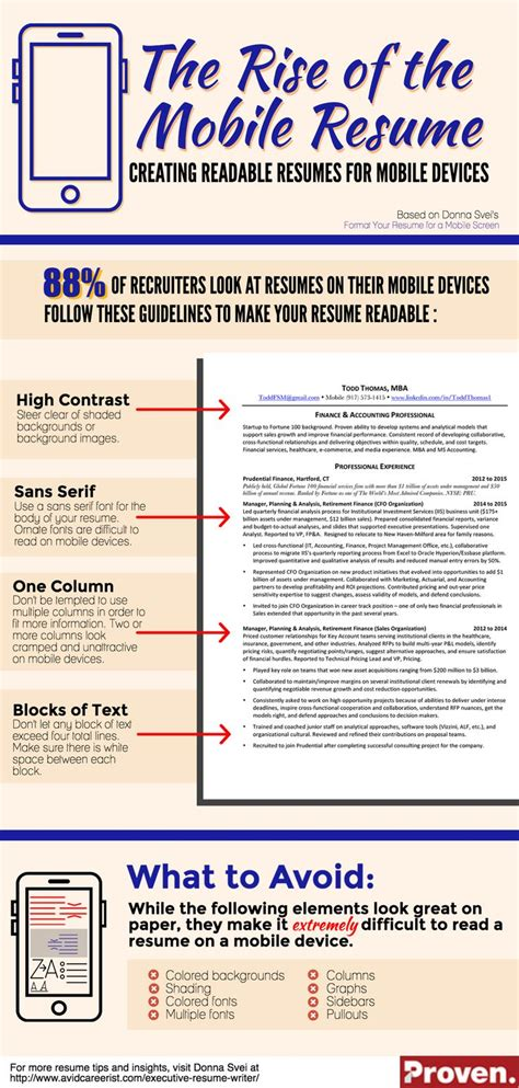 Resume Podcast by American Career College Optimal Resume Pti Podcast How