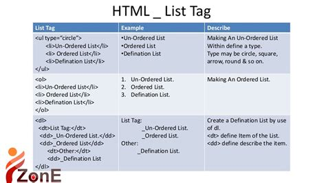html layout tags and their meanings how do use of list html tag basic web design tutorialpart