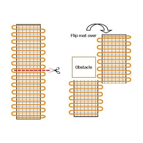 Electric Floor Heating Mat by H4f 5mm Electric Underfloor Heating Mat