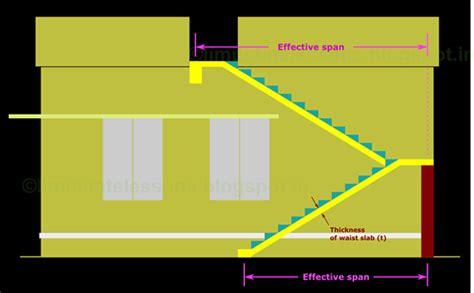 Reinforced Concrete Design Chapter 16 1 Effective Span
