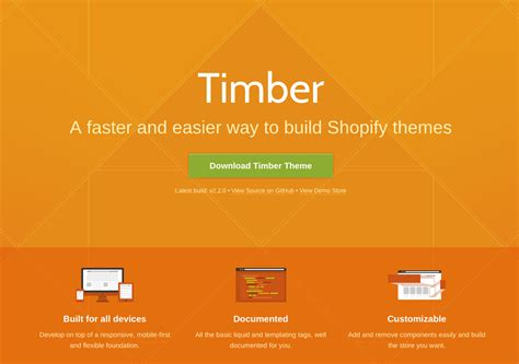 customizing themes in shopify our top 5 resources for the best shopify templates