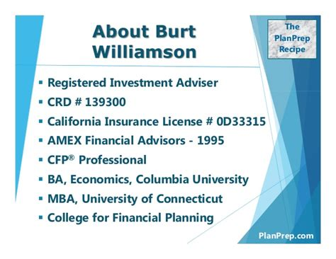Of Connecticut Mba Cost by Easy Ways To Improve Your Financial Planning Practice Now
