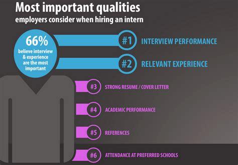 intern ships 3 new internship trends for employers