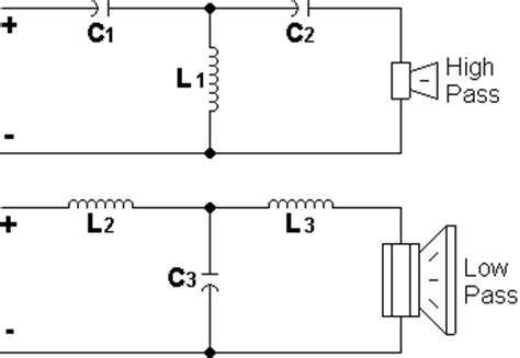 capacitor calculator high pass crossover design chart and inductance vs frequency calculator low pass