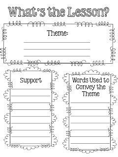 theme in literature graphic organizer free graphic organizers printables for theme and summary