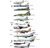 Just A Car Guy Fighter Jet Size Comparison
