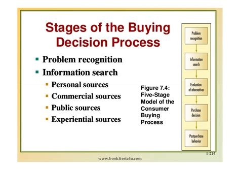 stages in buying a house marketing management by philip kotler 719 slides