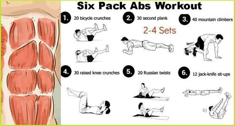 an abs workout that will increase your low testosterone levels