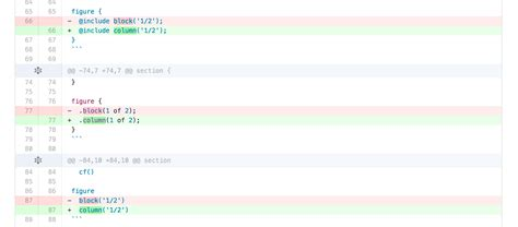 sass workflow postcss sass and your workflow
