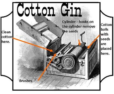 cotton gin diagram war between the states