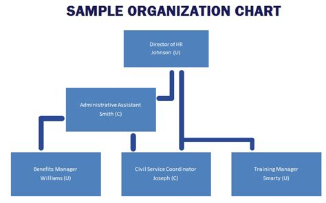 organisation chart excel template images