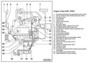 pat 1 8t engine diagram pat free engine image for user manual