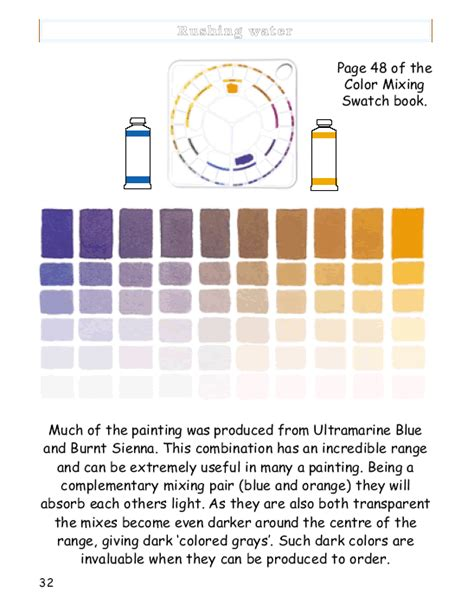 the color of water sparknotes 28 images properties of