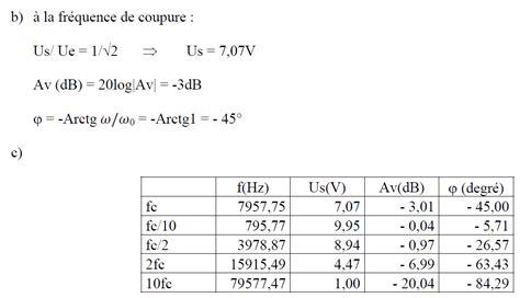 exercices corrigés filtres passifs pdf les filtres passifs exercices corrig 233 s exo solution