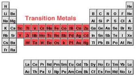 Where Are The Transition Metals Located On The Periodic Table by Transition Metals Properties By Zackdowney On Deviantart