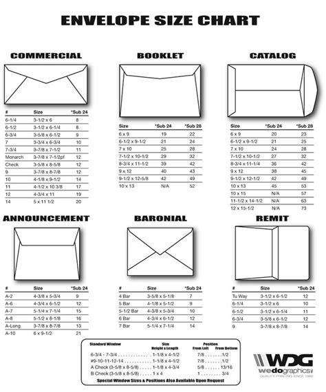 Gift Card Size Envelopes - 25 best ideas about envelope size chart on pinterest standard envelope sizes legal
