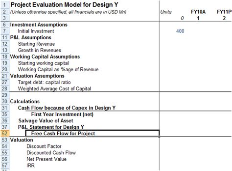 Building A Layout For Project Evaluation Model Best Practices To Follow While Building Project Evaluation Template Excel