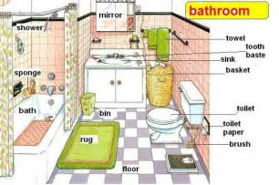bathroom vocabulary spanish dwew3lc8kl4xxae5qrgtj9uqs level 1 english blog