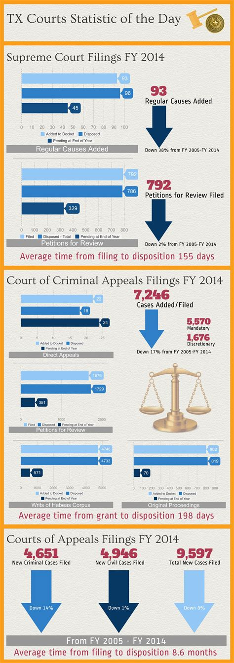 Civil Justice System Essay by Civil Justice System Essay Bamboodownunder