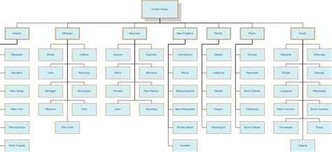 visio tree family tree template visio family tree template free