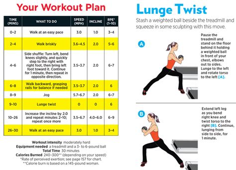 burning workouts tone up on the treadmill shape
