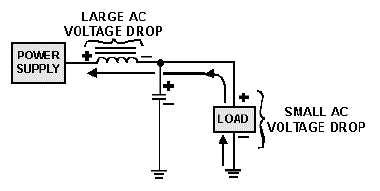 voltage drop across resistor pdf voltage drop across resistor pdf 28 images measure voltage drop across resistor 28 images