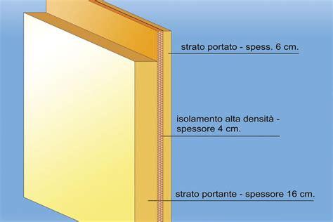 pannelli prefabbricati per capannoni pannelli per prefabbricate prefab srl